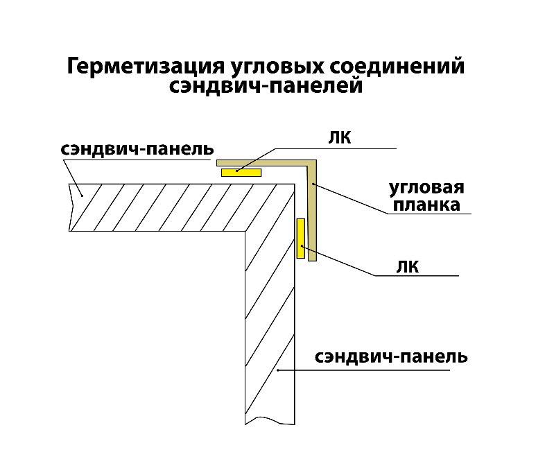 Герметизация межпанельных швов расход материалов на